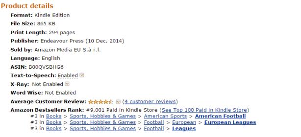 Amazon Charts Pic 060315